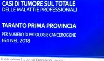 Taranto maglia nera per le morti di tumore.